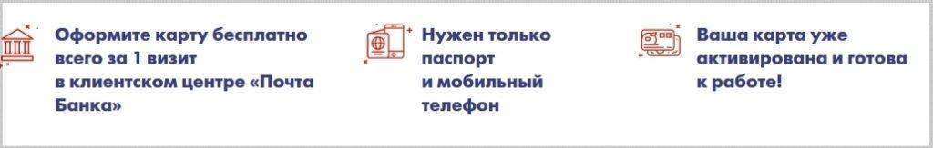 Что такое Почта Банк карта о Как оформить